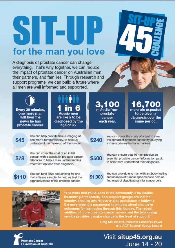 Your Impact for Prostate Cancer