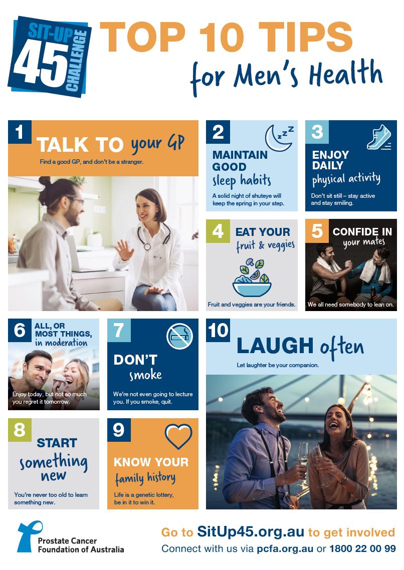 Top 10 Tips for Men's Health Poster